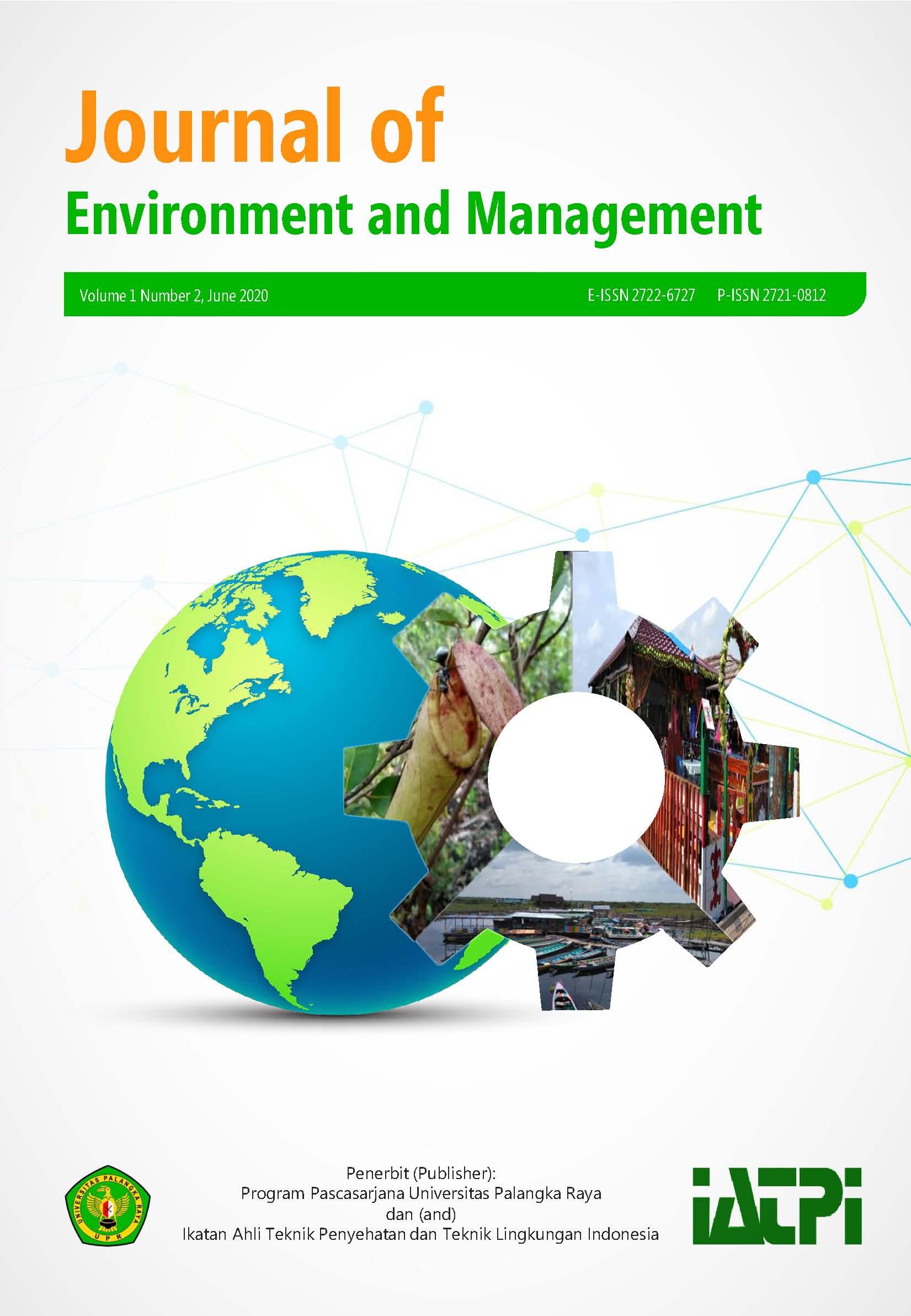 Penguatan Pendidikan Karakter Di Sekolah Dasar Islam Terpadu Al Manar Pangkalan Bun Kabupaten Kotawaringin Barat Journal Of Environment And Management